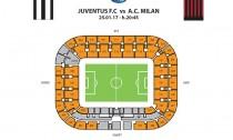 Juventus vs Milan coppa Italia